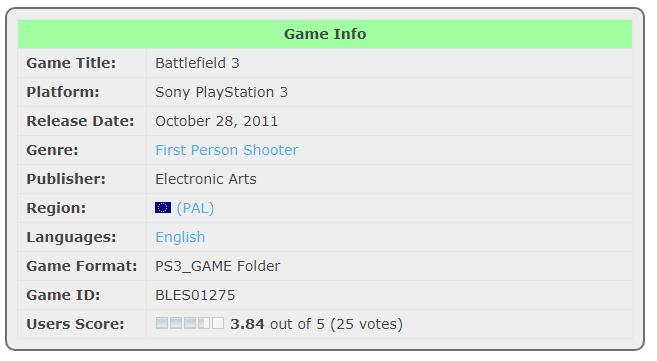 Battlefield 3 (EUR+DLC) [BLES01275] PS3 ISO