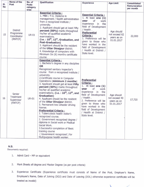 DHFWS Uttar Dinajpur Recruitment 2017