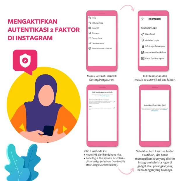 autentifikasi dua langkah di instagram