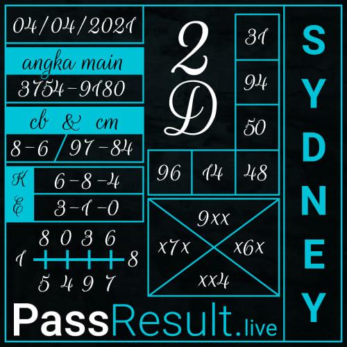 Prediksi PassResult - Kamis, 4 April 2021 - Prediksi Togel Sydney