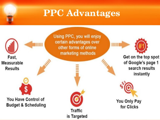 Reliable And Effective PPC Services In India