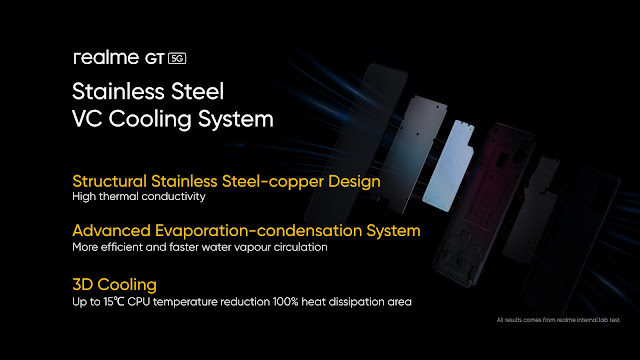 Realme GT boasts a Stainless Steel VC Cooling System