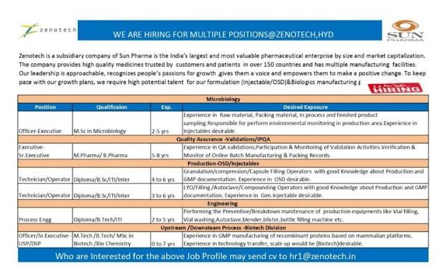 Zenotech (Sun Pharma) Pvt limited | Hiring for Multiple Positions at Hyderabad | Send CV