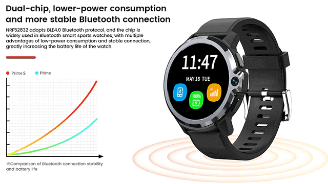 Kospet Prime S Smartwatch: Specs+ Price+Features