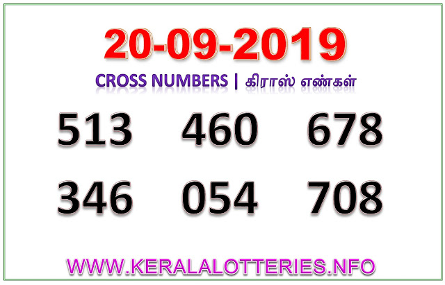 Kerala Lottery Guessing Best Cross Numbers 20.09.2019