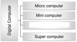 मेनफ़्रेम कंप्यूटर