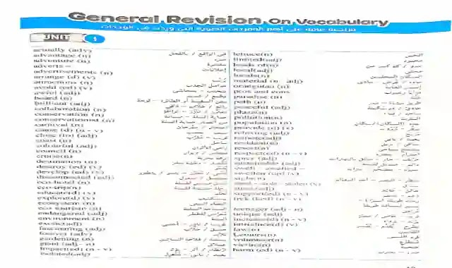 جميع كلمات اللغة الانجليزية للصف الاول الثانوى الترم الاول 2021 فى 6 صفحات فقط من كتاب المعاصر