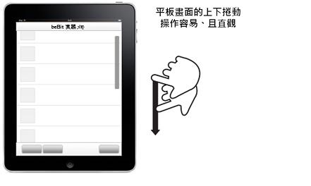 搭上平板電腦熱潮,成功打造App的秘訣