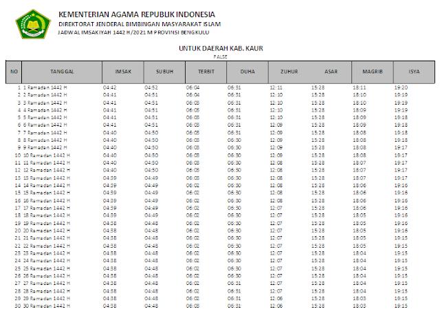 Jadwal Imsakiyah Ramadhan 1442 H Kabupaten Kaur, Provinsi Bengkulu