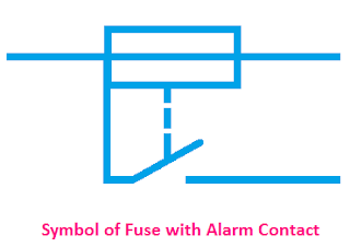 Symbol of Fuse with Alarm Contact, fuse with alarm symbol