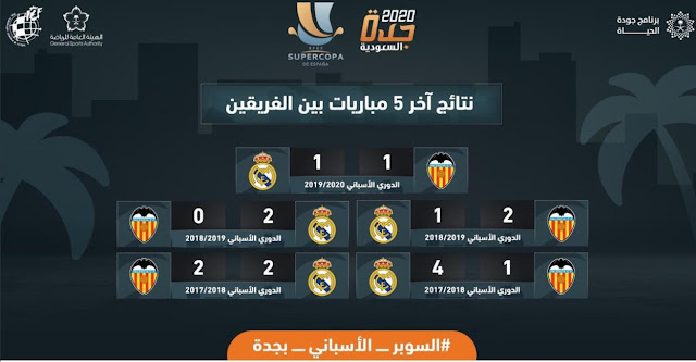 نتائج مباريات ريال مدريد وفالنسيا