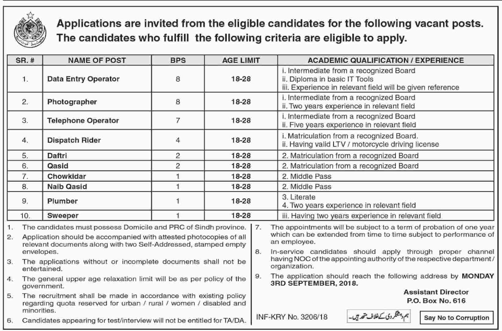Govt Jobs for Data entry, Photographer, Telephone Operator and Other