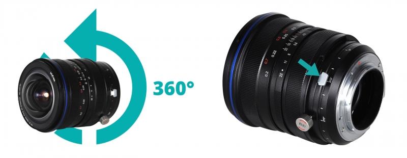 Вращение объектива Laowa 15mm f/4.5 Zero-D Shift на 360 градусов