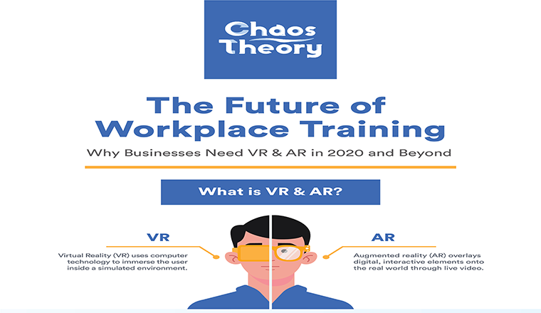 The Future Of Workplace AR & VR Training