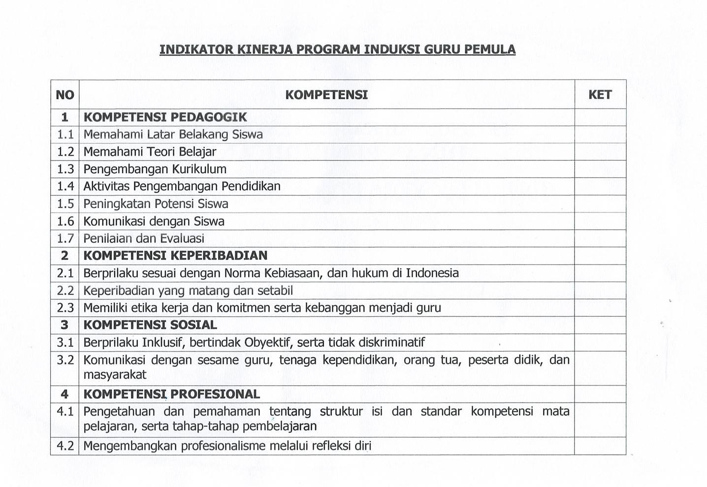 Download Laporan Program Induksi Guru Pemula Pigp Diary Guru