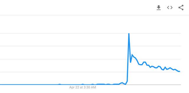 """بعد أن مارسة الجنس لأول مرة.. عبارة """"Arya Stark Age"""" تدخل الترند على جوجل"""