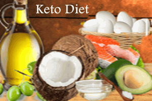 Simple and Healthy Ketogenic Diet Meal plan.