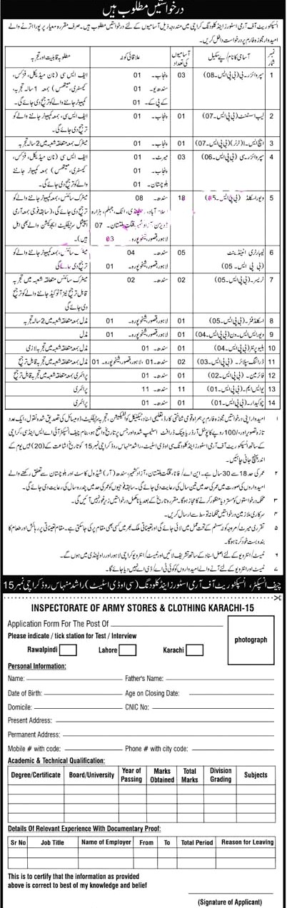 Inspectorate of Army Stores & Clothing  Latest Jobs in Pakistan 2021