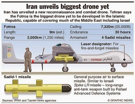 drone+iran+terbesar+frotos.jpg (523×405)