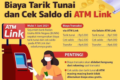 Biaya Tarik Tunai dan Cek Saldo di ATM Link 2021