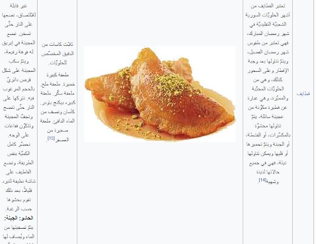 قائمة الحلويات السورية