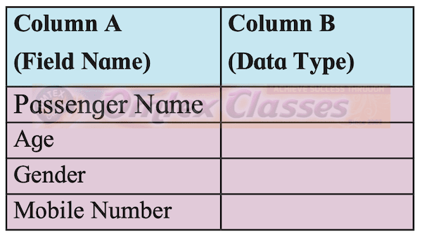 Chapter 2 - Introduction to DBMS Balbharati solutions for Information Technology (IT) 11th Standard HSC Maharashtra State Board