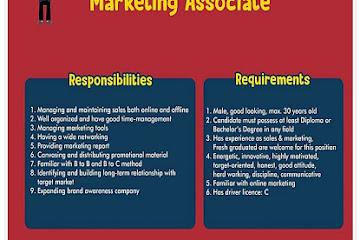 Lowongan Kerja Marketing Associate Smart Edu Corner