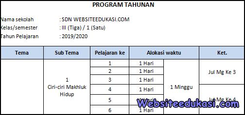 Prota Kelas 3 SD/MI Kurikulum 2013 Revisi 2019