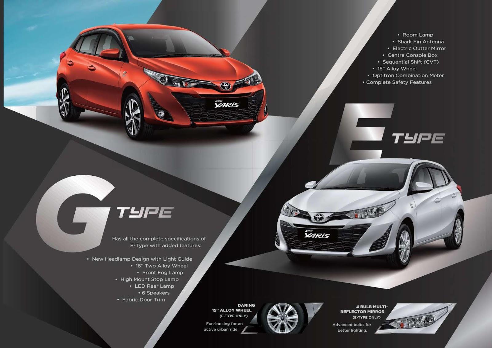 New Yaris - Info Spesifikasi, harga Toyota Yaris Bali, promo Toyota Yaris Bali 4