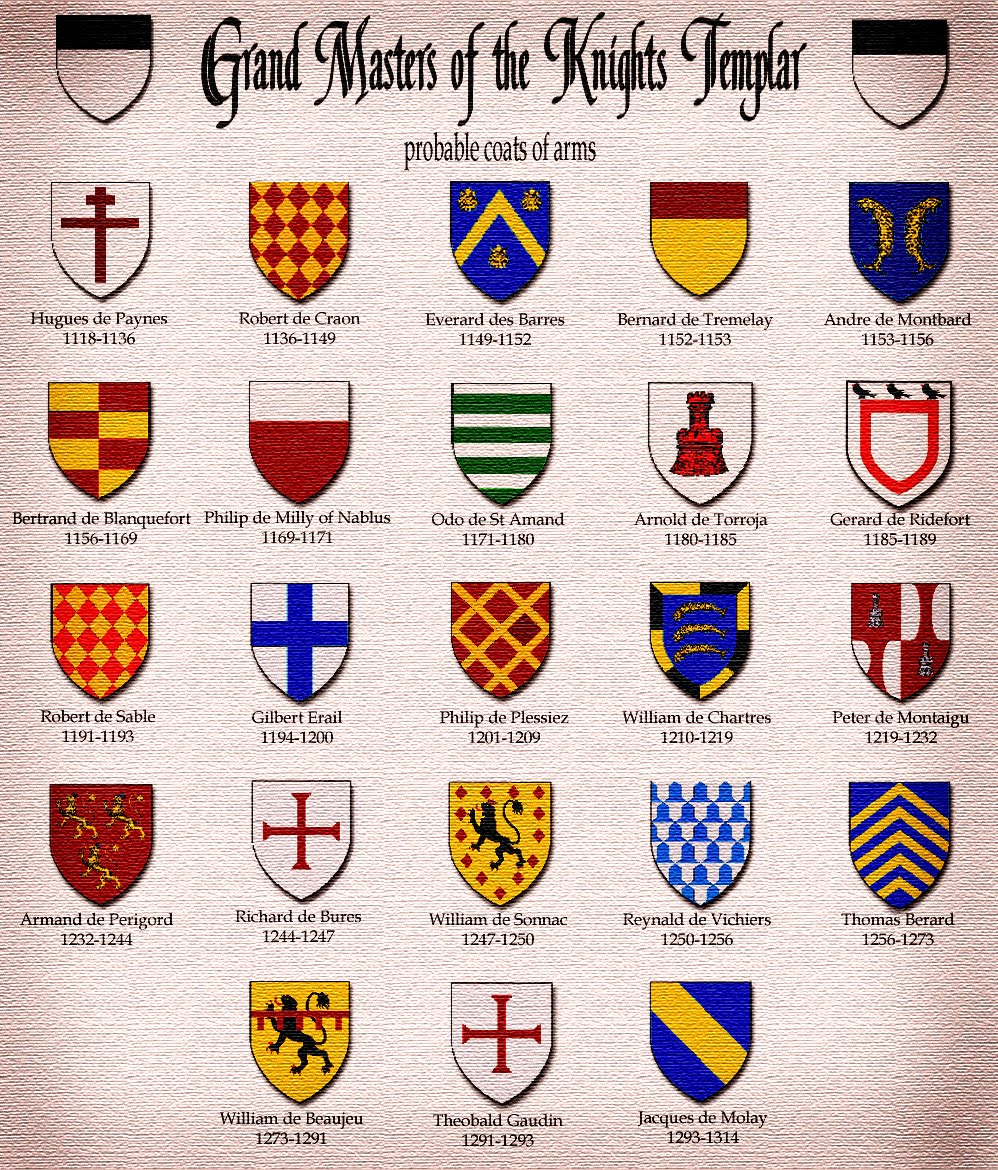 Knight Family Crest Coat Of Arms
