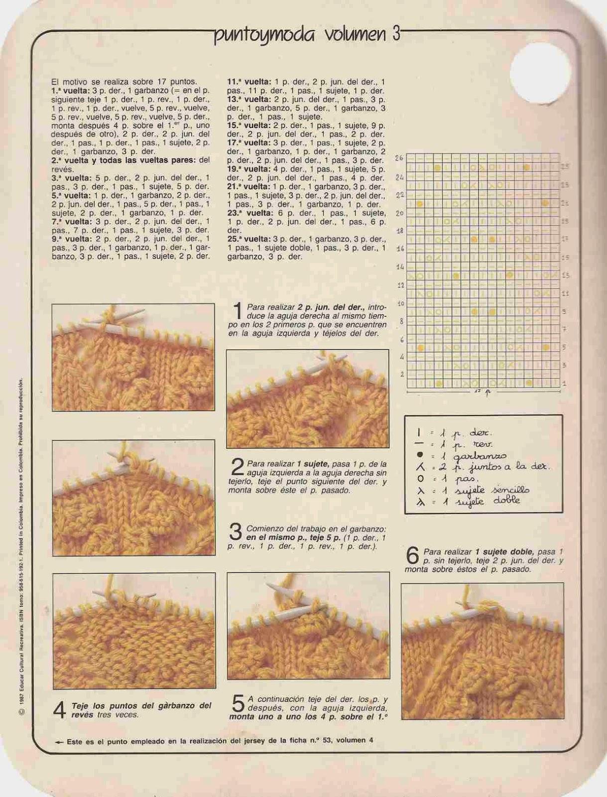 Instrucciones de Puntos