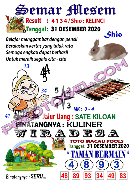 Syair Semar Mesem Toto Macau Kamis 31 Desember 2020