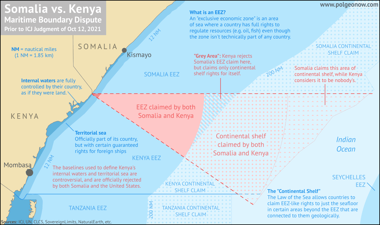 Map of Somalia and Kenya's maritime dispute, showing Kenya's claimed international boundary at sea running due east along a latitude line, Somalia's claimed boundary running southeast perpendicular to the coast based on the equidistance principle, and the pie-slice-shaped disputed area of sea between the two lines. Distinguishes between the territorial sea (within 12 nautical miles of shore), the exclusive economic zone (EEZ; 12-200 NM from shore), and extended continental shelf claims beyond that, as well as the so-called Grey Area where Kenya rejects Somalia's EEZ claim but only claims continental shelf rights for itself. Also illustrates the undisputed parts of Kenya's maritime zones and the relevant parts of Somalia's, as well as the maritime boundary between Kenya and Tanzania to the south. Colorblind accessible.