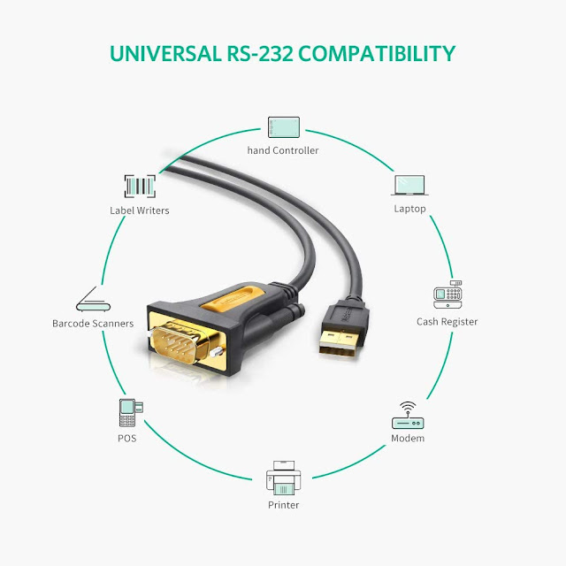 Ugreen USB to RS232 adapter cable