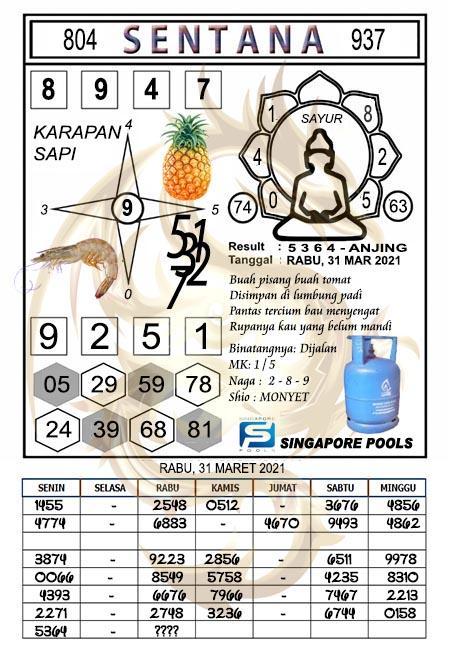 Syair Sentana SGP Rabu 31-Mar-2021