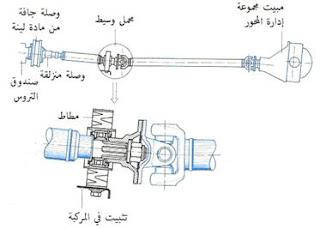 شرح عمود الكردان في المعدات الثقيلة pdf
