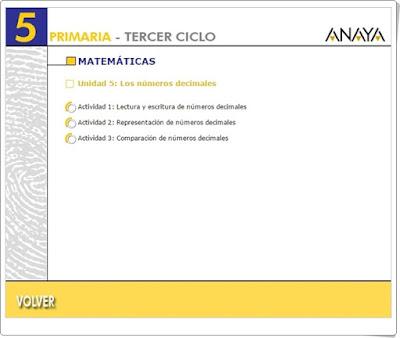 http://www.juntadeandalucia.es/averroes/centros-tic/41009470/helvia/aula/archivos/repositorio/0/58/html/datos/03_Mates/Actividad/Otro_nivel/ud05/unidad_5.htm