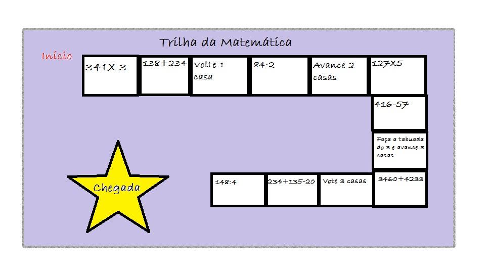 Erudio Brasil O Blog Da Educacao Trilha Matematica