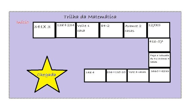 jogo matemático de trilha para ensino fundamental, quatro operações