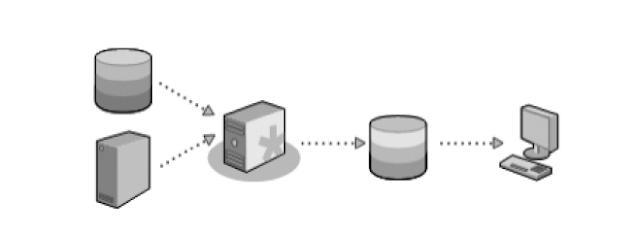 data analytic tool