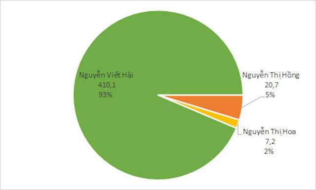 Ít ai biết Việt Nam có 1 doanh nghiệp xây cao tốc rất giỏi nhưng bị chơi xấu 10