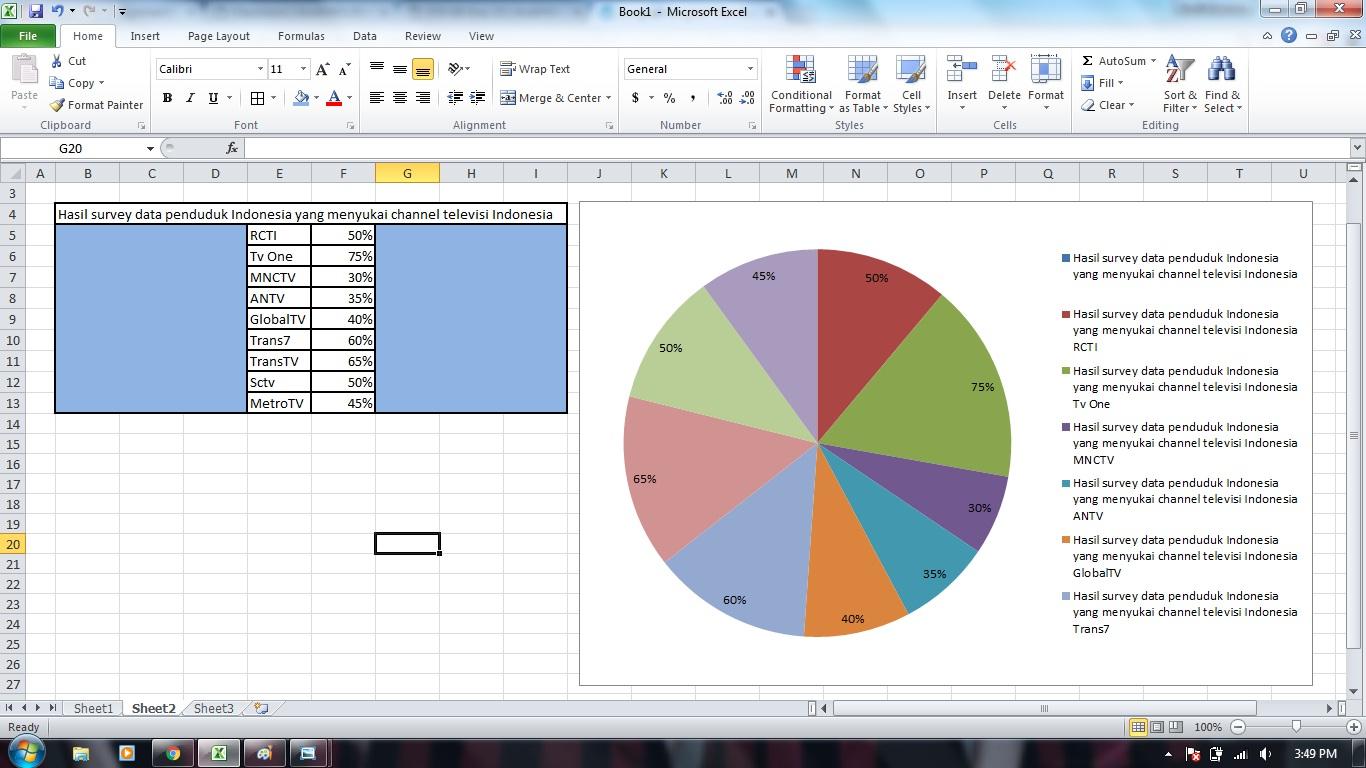 Tugas 2 cara membuat diagram lingkaran di ms excel my assignments tugas 2 cara membuat diagram lingkaran di ms excel ccuart Gallery