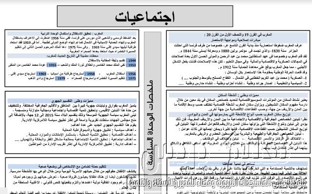ملخصات الوحدة السادسة دروس الاجتماعيات للمستوى السادس وفق المنهاج الجديد