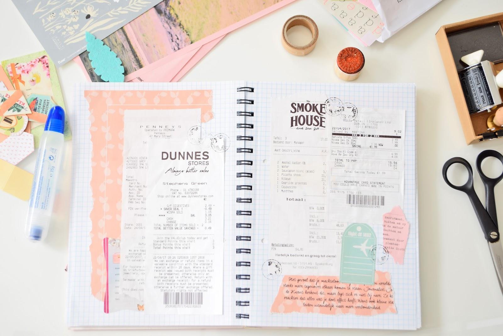 plan dziennika turystycznego