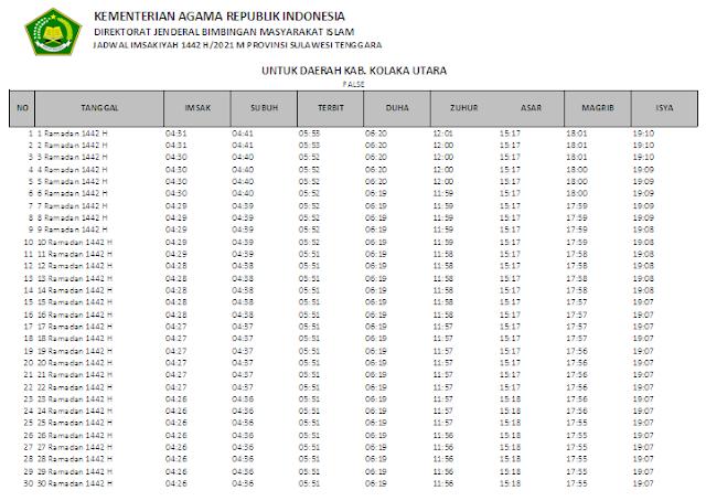 Jadwal Imsakiyah Ramadhan 1442 H Kabupaten Kolaka Utara, Provinsi Sulawesi Tenggara