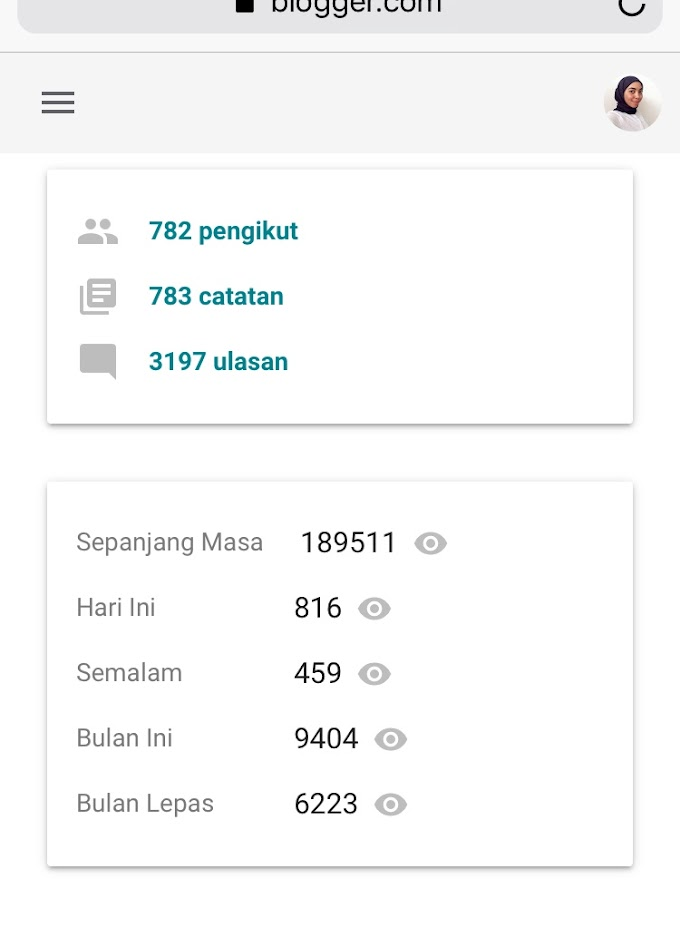 Terkejut Tengok Pageviews Hampir 10K !!!