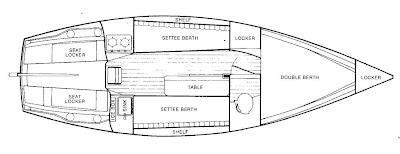 Ericson 25, Oystercatcher: Ericson 25, Diagram, Overhead