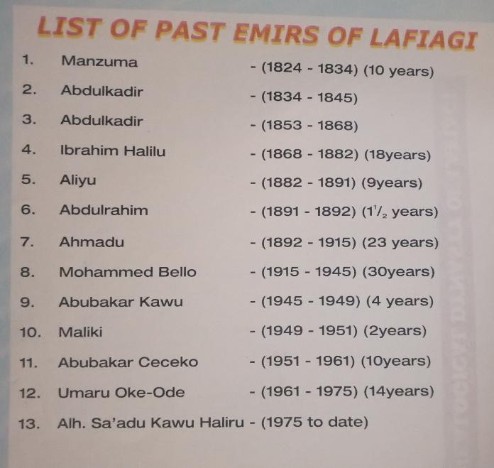 Emirs of Lafiagi