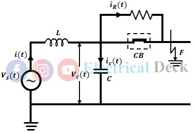 Resistance Switching in Circuit Breaker