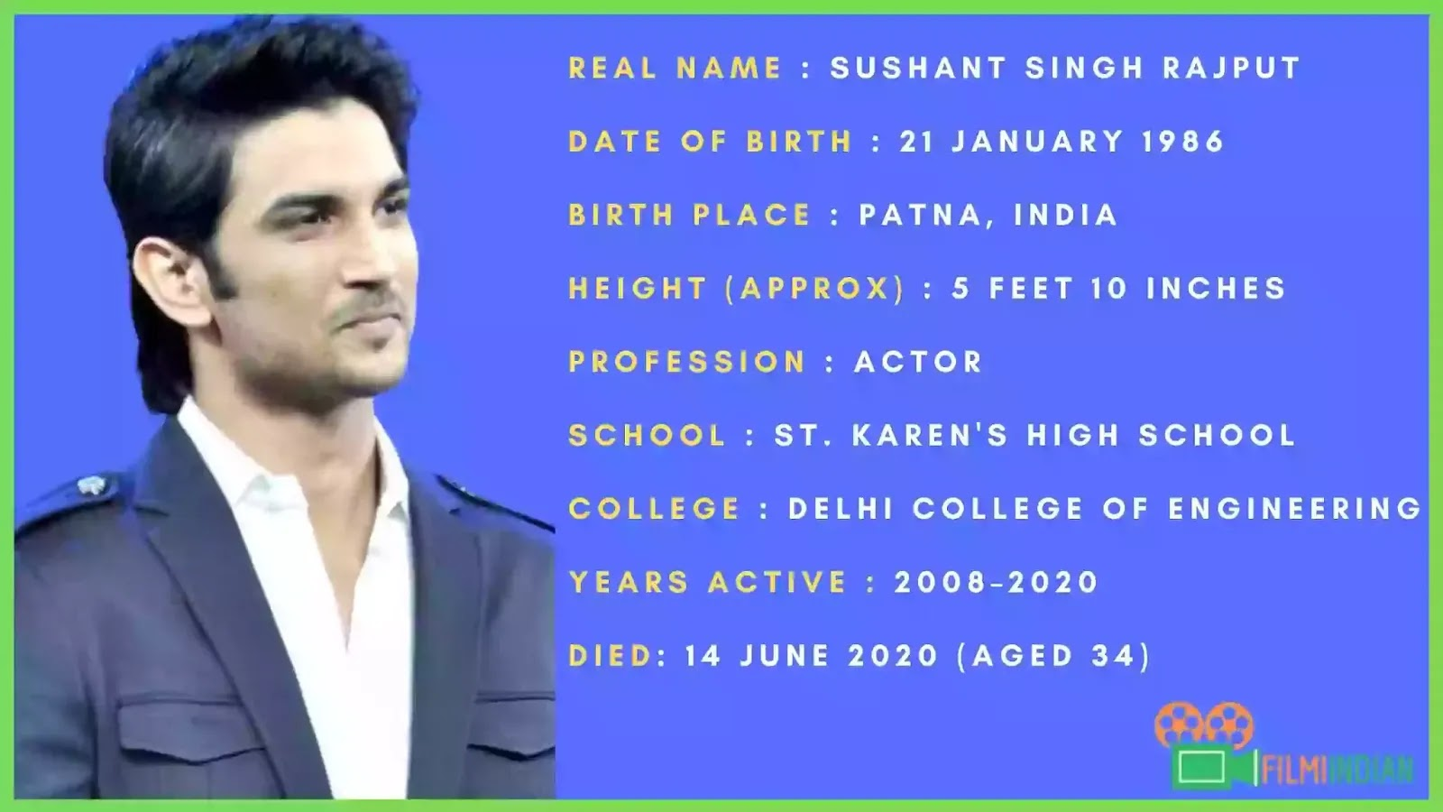 Sushant Singh Rajput : Died June 2020 : Best Actor : Life Story